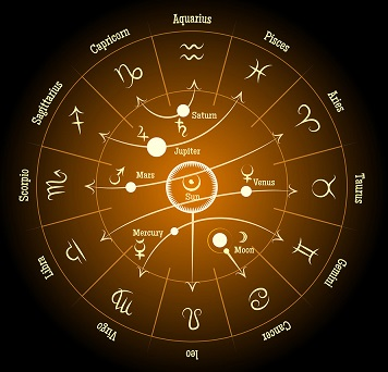 Best Astrologer in London