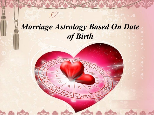Match horoscope by date of birth for marriage
