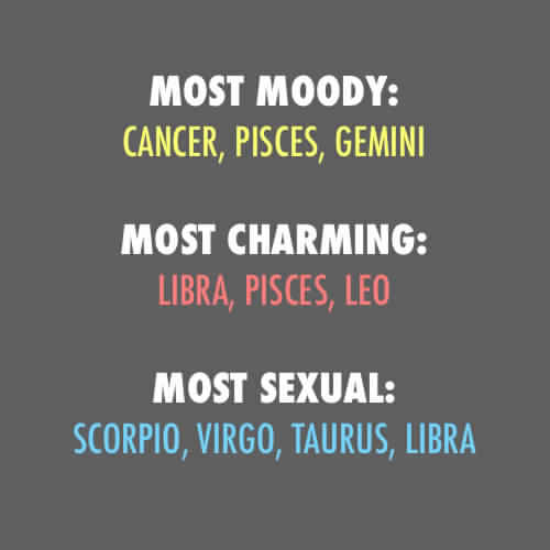 Most Sexual Zodiac Signs | Birth Chart Sexuality