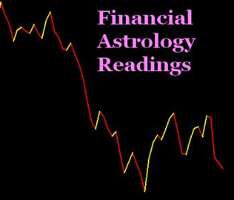 Stock Market Astrology Prediction