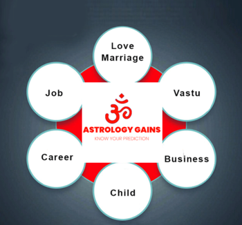 Best Astrologer in Bristol