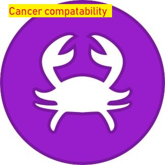 Cancer Compatibility - Astrologygains