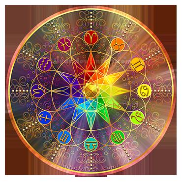 Aries Horoscope Daily   Aries Horoscope For Tomorrow   Aries