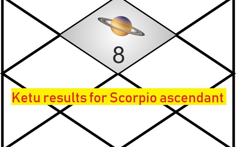 Ketu Results For Scorpio Ascendant - Astrologygains