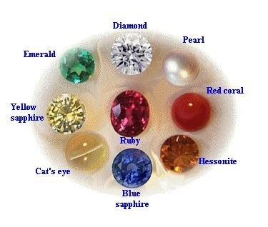 Gemstone For Health
